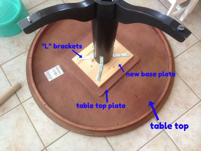new table bottom