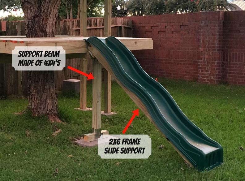 slide-support